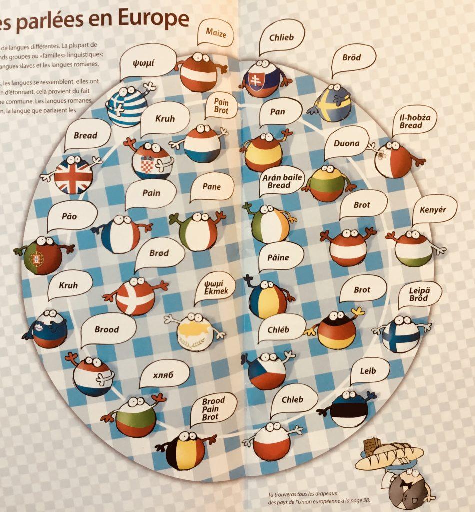 PAIN traduit en langues européennes